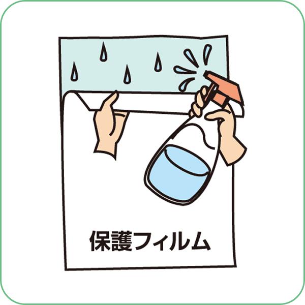 フィルムに水溶液をかける