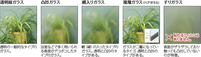 透明板ガラス・凸凹ガラス・網入りガラス・複層ガラス(ペアガラス)・すりガラス