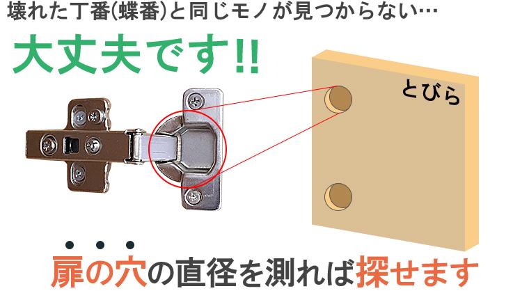 壊れた丁番と同じ物が見つからなくても、扉の穴(丁番がハマる凹み)の直径を測れば探せます