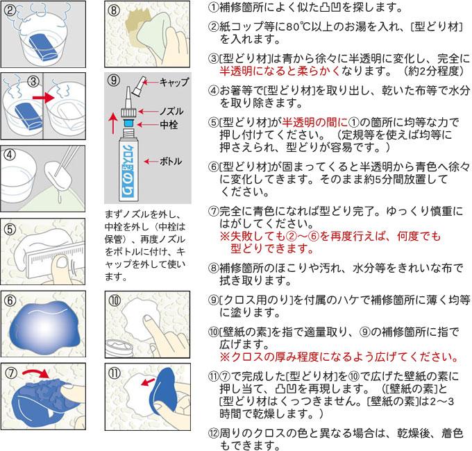 クロスの型どりキットの使い方説明画像
