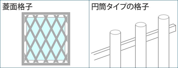 設置できない格子 菱面格子、円筒タイプの格子