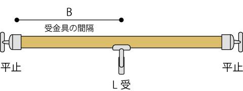 ①中間に「L受」を使用して取り付ける場合 【例】平止からL受(中間を支える)までの間隔=B ◎B=35Φ丸棒の場合900mm以内  ◎B=32Φ丸棒の場合600mm以内