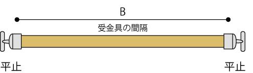 ②「平止」・「真壁用止」・「L直止」のみで取り付ける場合(L直止は縦使用) 【例】平止から平止までの間隔=B ◎B=35Φ丸棒の場合900mm以内 ◎B=32Φ丸棒の場合600mm以内(縦使用では800mm以内)