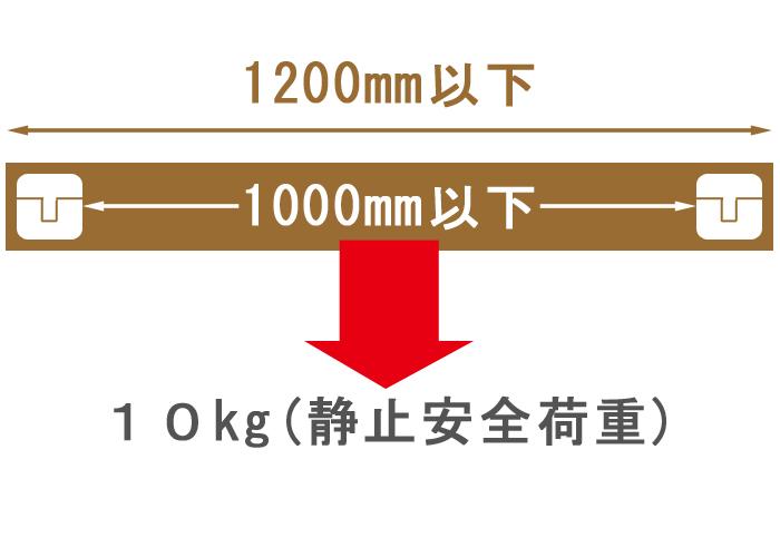 木材の長さ1200mm以下